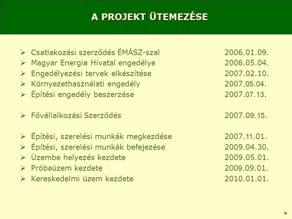 9 A PROJEKT ÜTEMEZÉSE  Csatlakozási szerződés ÉMÁSZ-szal 2006.01.09.
