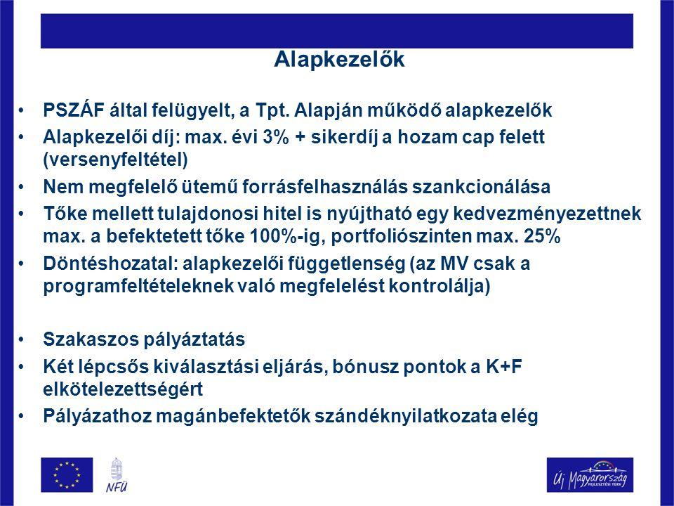 Alapkezelők •PSZÁF által felügyelt, a Tpt. Alapján működő alapkezelők •Alapkezelői díj: max. évi 3% + sikerdíj a hozam cap felett (versenyfeltétel) •N