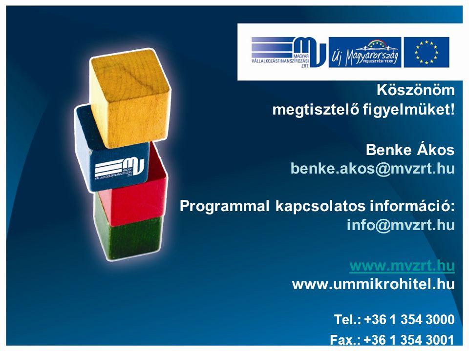 Köszönöm megtisztelő figyelmüket! Benke Ákos benke.akos@mvzrt.hu Programmal kapcsolatos információ: info@mvzrt.hu www.mvzrt.hu www.ummikrohitel.hu Tel