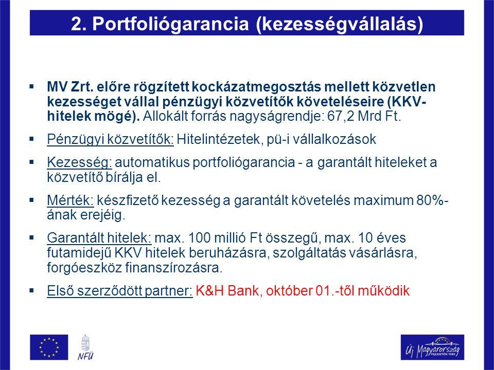 2. Portfoliógarancia (kezességvállalás)  MV Zrt. előre rögzített kockázatmegosztás mellett közvetlen kezességet vállal pénzügyi közvetítők követelése
