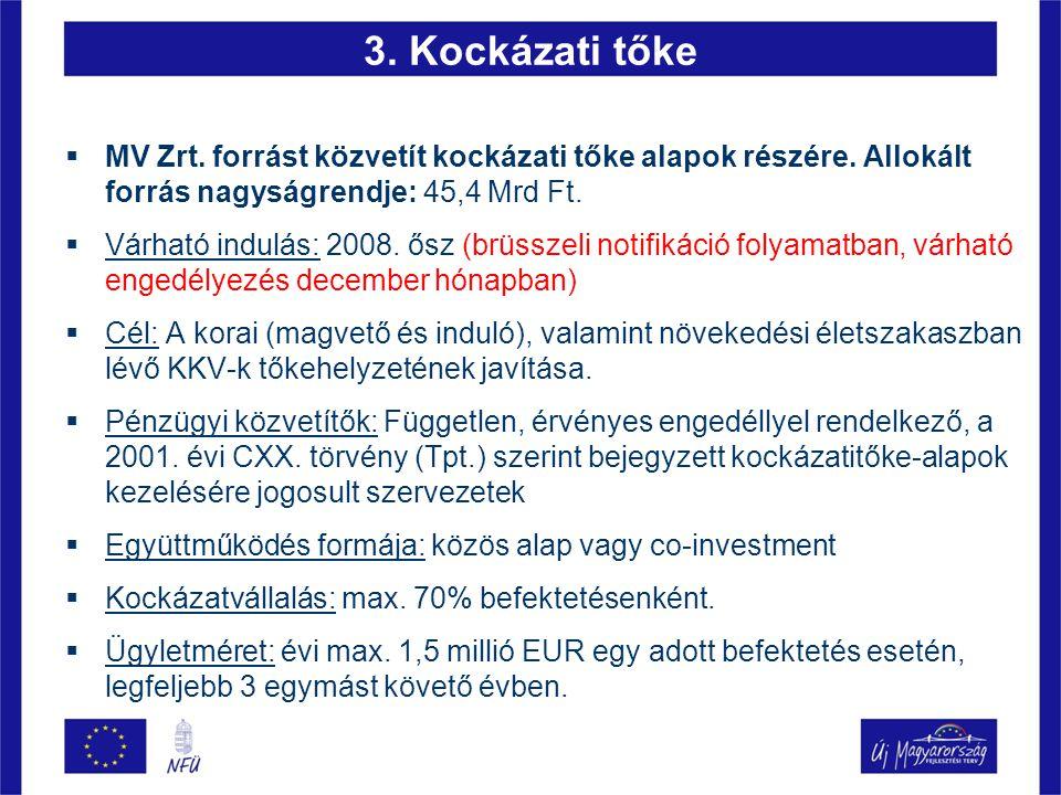 3. Kockázati tőke  MV Zrt. forrást közvetít kockázati tőke alapok részére. Allokált forrás nagyságrendje: 45,4 Mrd Ft.  Várható indulás: 2008. ősz (