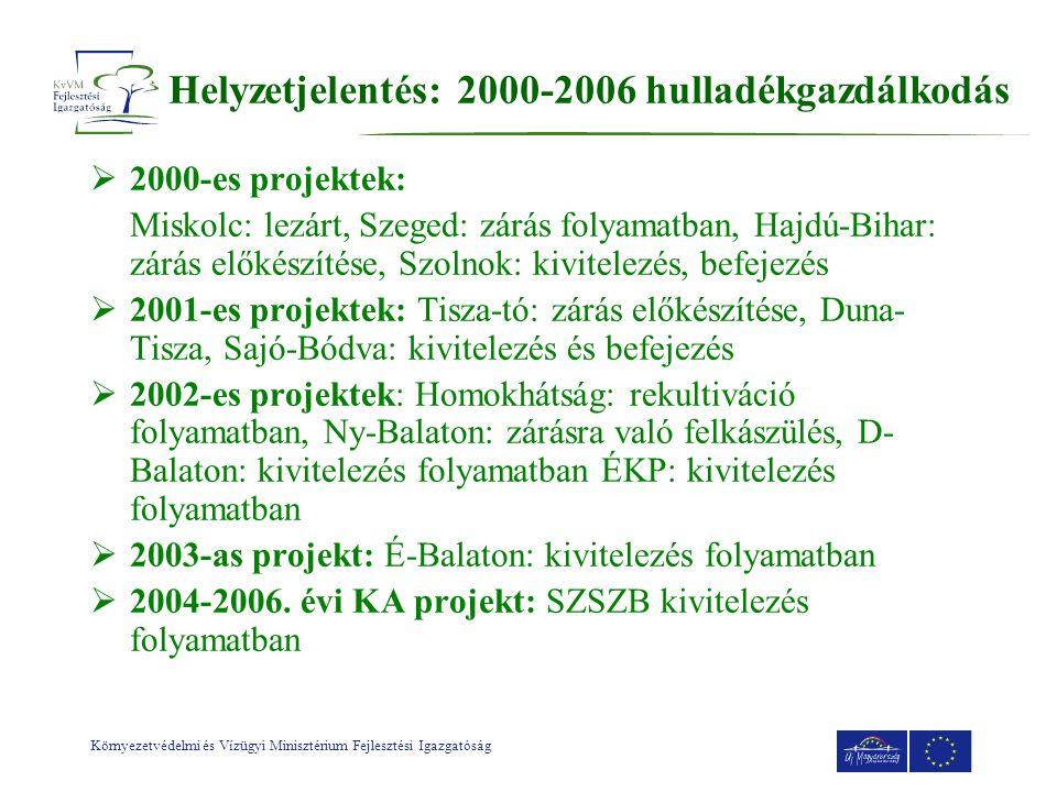 Helyzetjelentés: 2000-2006 hulladékgazdálkodás  2000-es projektek: Miskolc: lezárt, Szeged: zárás folyamatban, Hajdú-Bihar: zárás előkészítése, Szolnok: kivitelezés, befejezés  2001-es projektek: Tisza-tó: zárás előkészítése, Duna- Tisza, Sajó-Bódva: kivitelezés és befejezés  2002-es projektek: Homokhátság: rekultiváció folyamatban, Ny-Balaton: zárásra való felkászülés, D- Balaton: kivitelezés folyamatban ÉKP: kivitelezés folyamatban  2003-as projekt: É-Balaton: kivitelezés folyamatban  2004-2006.