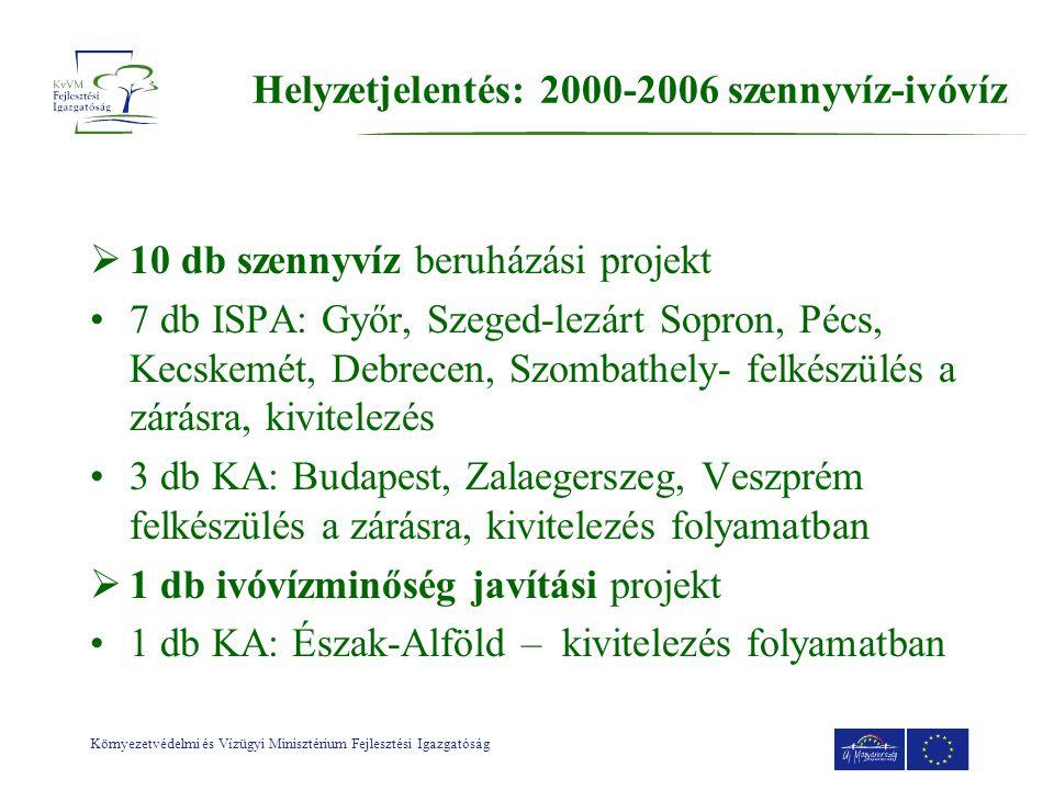 Helyzetjelentés: 2000-2006 szennyvíz-ivóvíz  10 db szennyvíz beruházási projekt •7 db ISPA: Győr, Szeged-lezárt Sopron, Pécs, Kecskemét, Debrecen, Szombathely- felkészülés a zárásra, kivitelezés •3 db KA: Budapest, Zalaegerszeg, Veszprém felkészülés a zárásra, kivitelezés folyamatban  1 db ivóvízminőség javítási projekt •1 db KA: Észak-Alföld – kivitelezés folyamatban