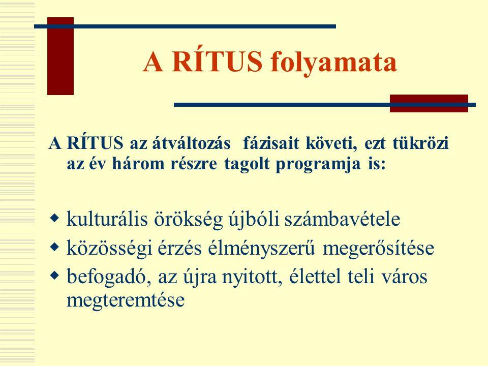 A RÍTUS folyamata A RÍTUS az átváltozás fázisait követi, ezt tükrözi az év három részre tagolt programja is:  kulturális örökség újbóli számbavétele
