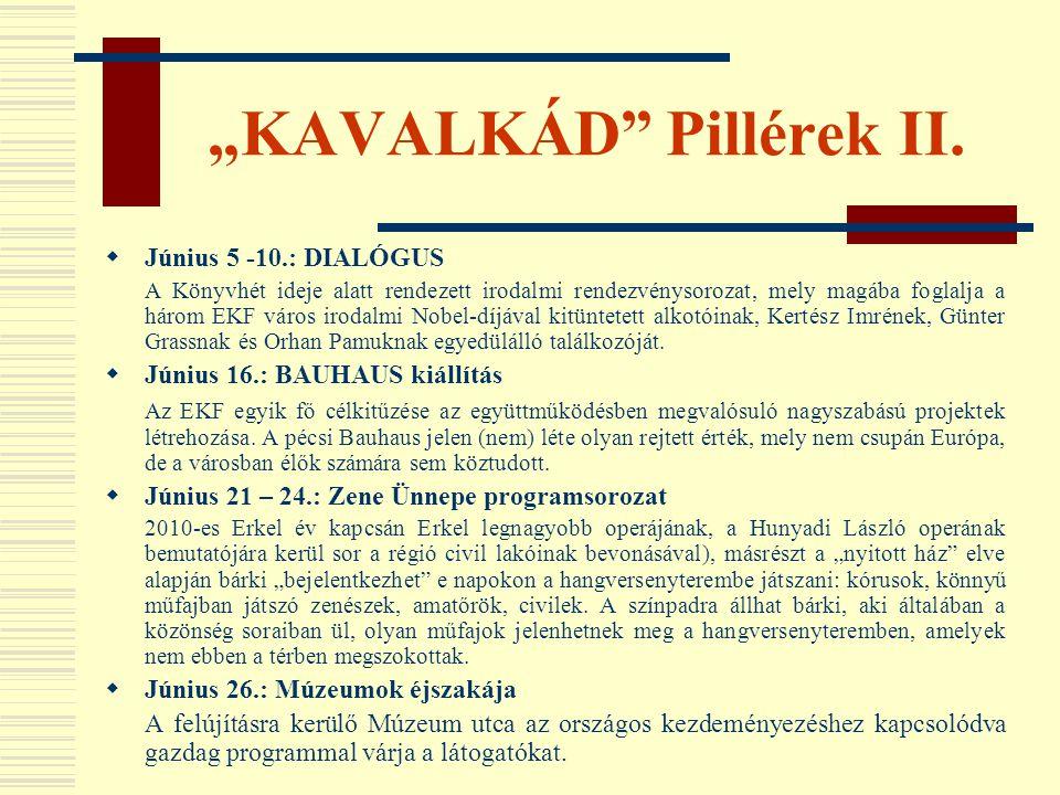 """""""KAVALKÁD"""" Pillérek II.  Június 5 -10.: DIALÓGUS A Könyvhét ideje alatt rendezett irodalmi rendezvénysorozat, mely magába foglalja a három EKF város"""