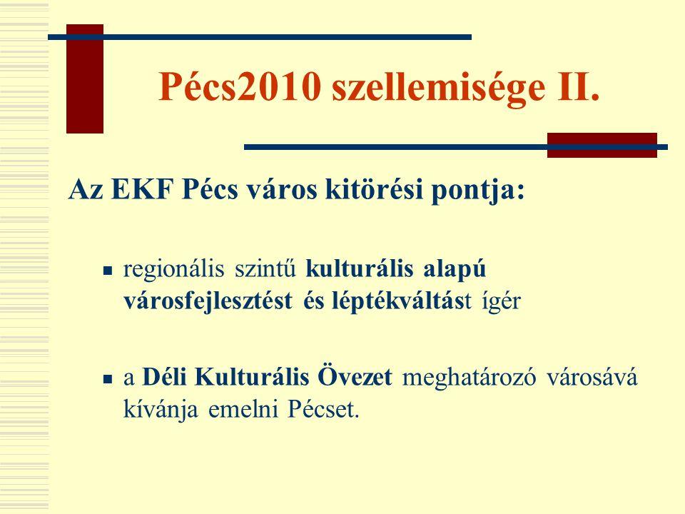 A 2010-es programokban összegződő szintek  nemzetközi - uniós programok, 25 éves az EKF program  nemzeti – országos, az egységes magyar kultúrát reprezentáló programok  régiós – Pécs a Déli Kulturális Övezet (DKÖ) meghatározó színtere  helyi - Pécs megmutatkozási lehetősége, a helyi kulturális léptékváltás megalapozása (országos és nemzetközi szinten)
