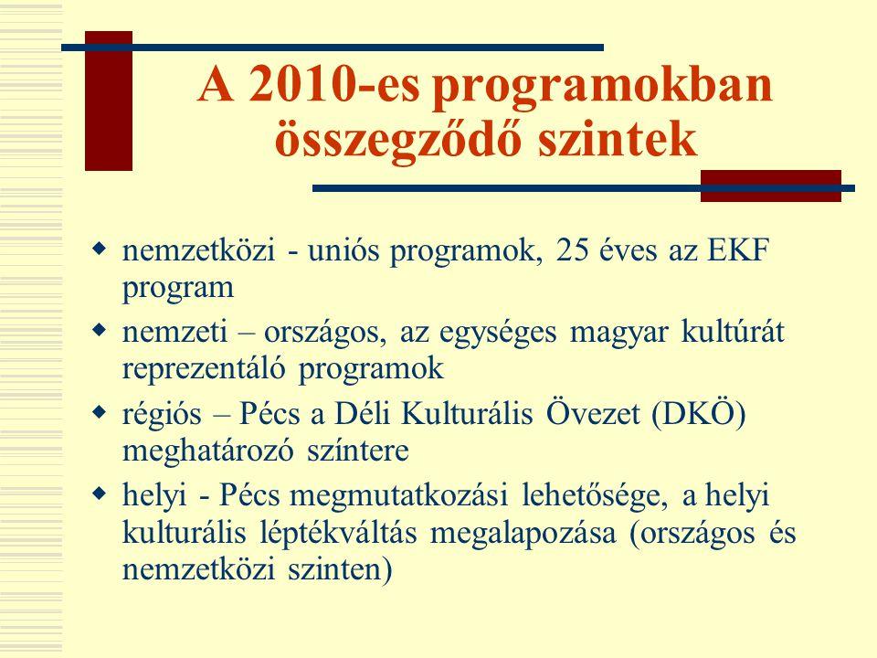 A 2010-es programokban összegződő szintek  nemzetközi - uniós programok, 25 éves az EKF program  nemzeti – országos, az egységes magyar kultúrát rep