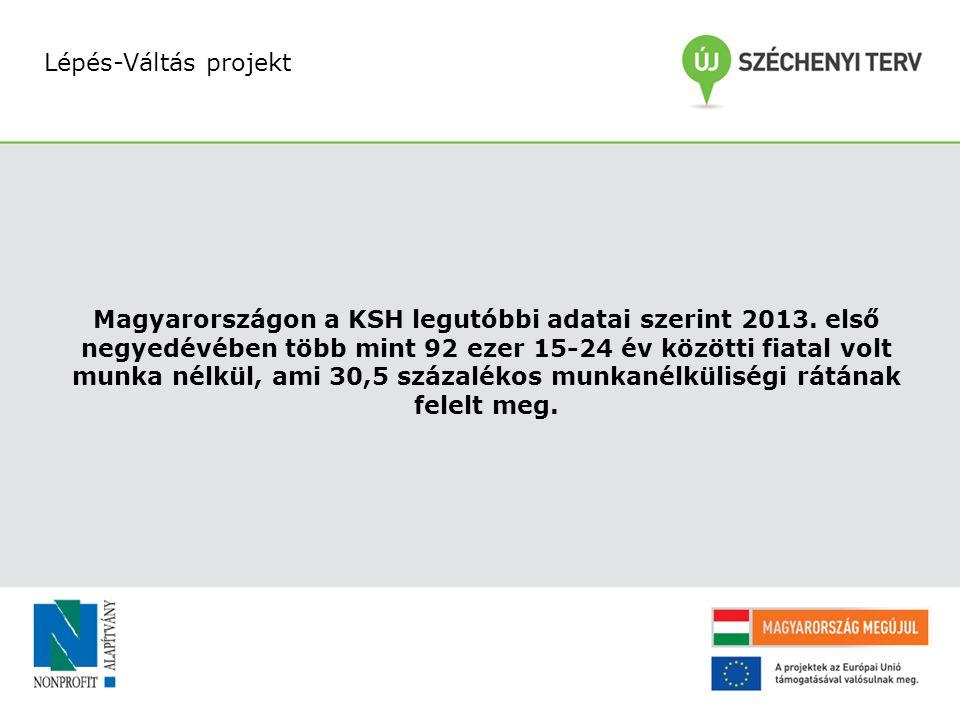Lépés-Váltás projekt Magyarországon a KSH legutóbbi adatai szerint 2013. első negyedévében több mint 92 ezer 15-24 év közötti fiatal volt munka nélkül