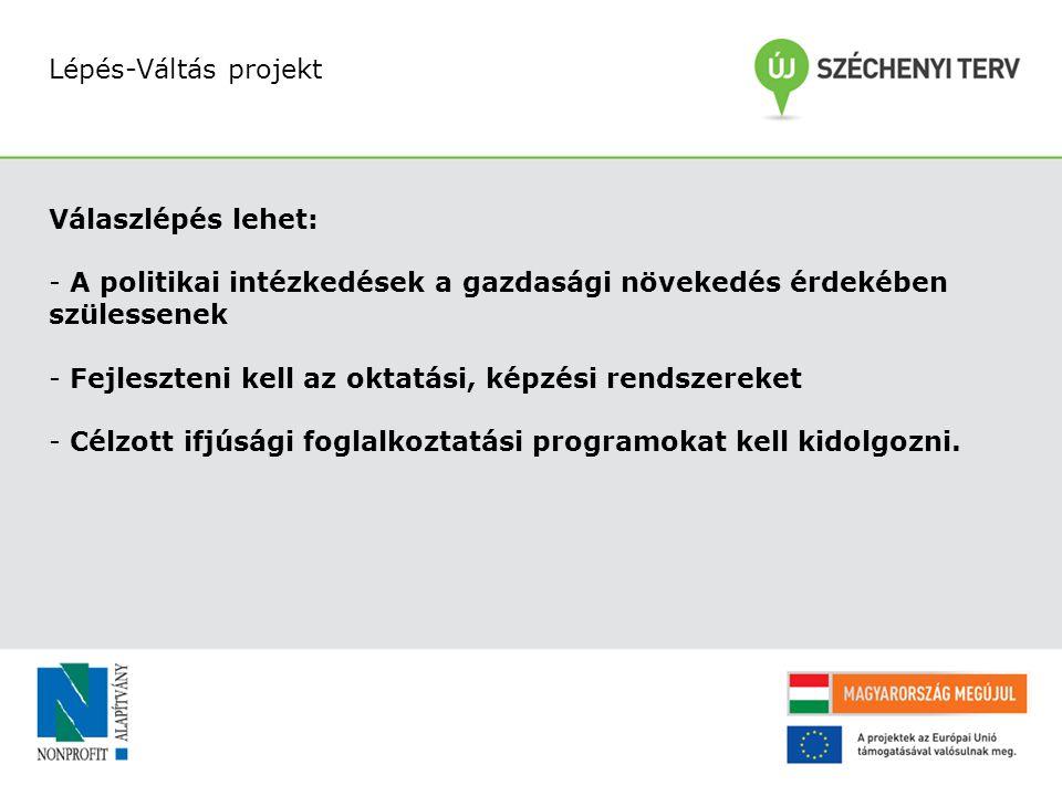 Lépés-Váltás projekt Válaszlépés lehet: - A politikai intézkedések a gazdasági növekedés érdekében szülessenek - Fejleszteni kell az oktatási, képzési