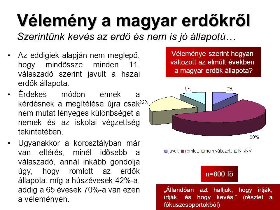 28 Vélemény a magyar erdőkről Vélemény a magyar erdőkről Szerintünk kevés az erdő és nem is jó állapotú… n=800 fő Véleménye szerint hogyan változott a