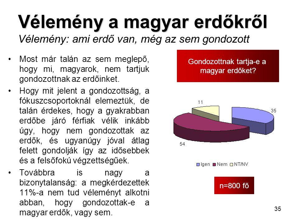 35 Vélemény a magyar erdőkről Vélemény a magyar erdőkről Vélemény: ami erdő van, még az sem gondozott n=800 fő Gondozottnak tartja-e a magyar erdőket?