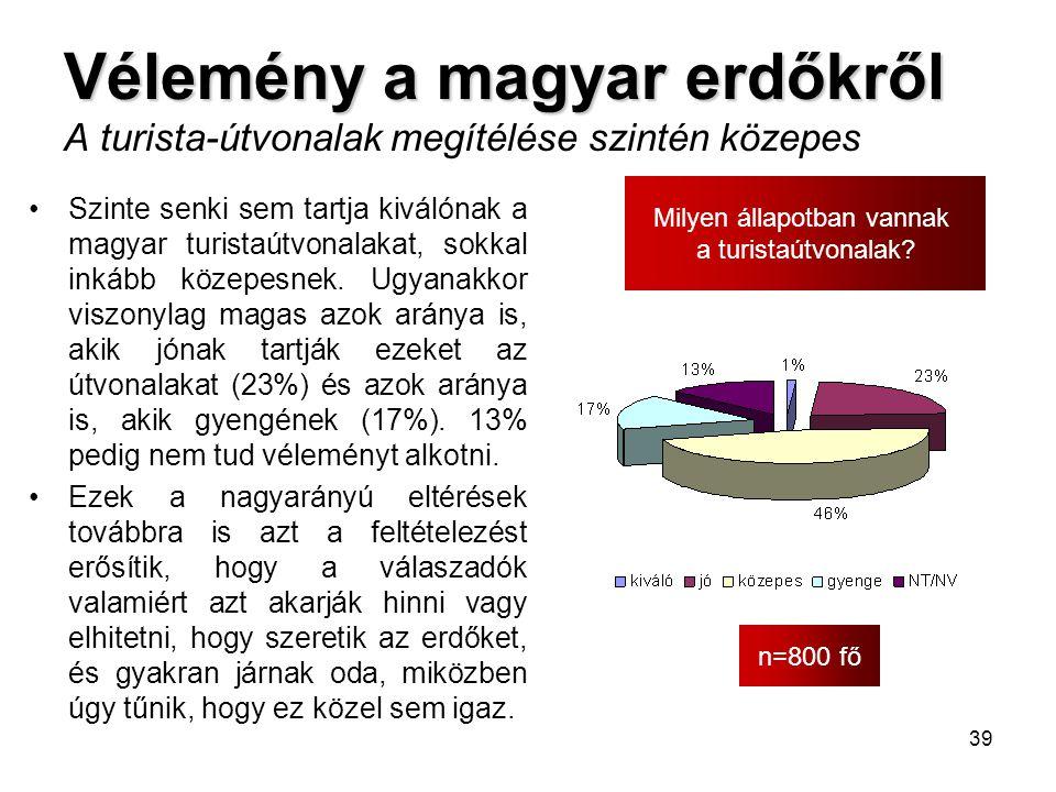 39 Vélemény a magyar erdőkről Vélemény a magyar erdőkről A turista-útvonalak megítélése szintén közepes n=800 fő Milyen állapotban vannak a turistaútv