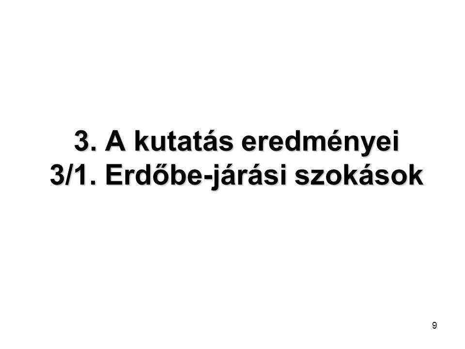 9 3. A kutatás eredményei 3/1. Erdőbe-járási szokások