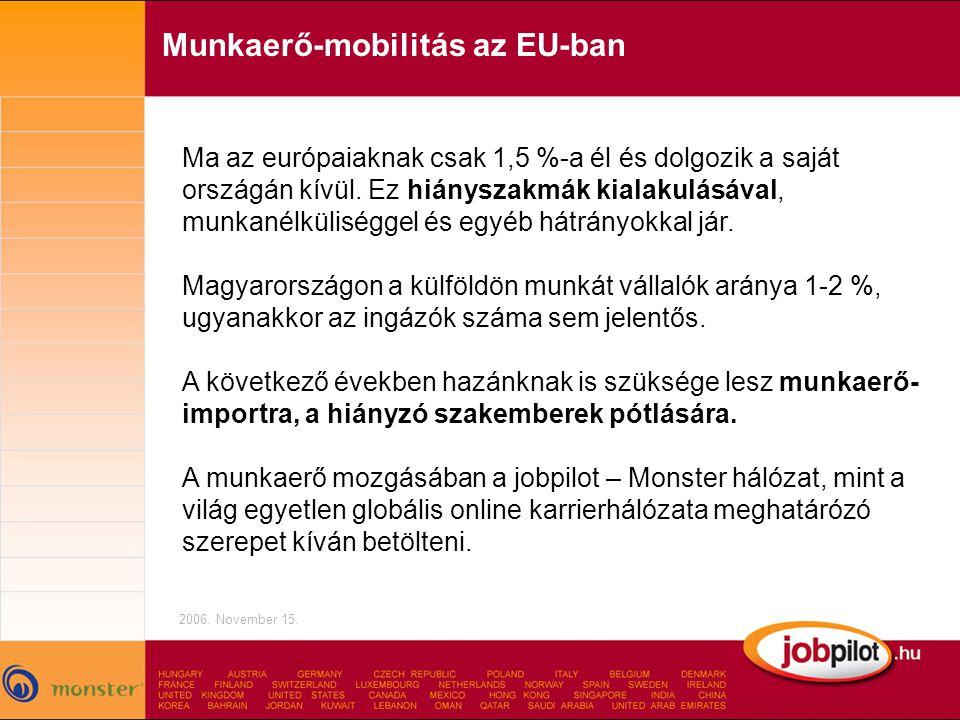 Munkaerő-mobilitás az EU-ban 2006.November 15.