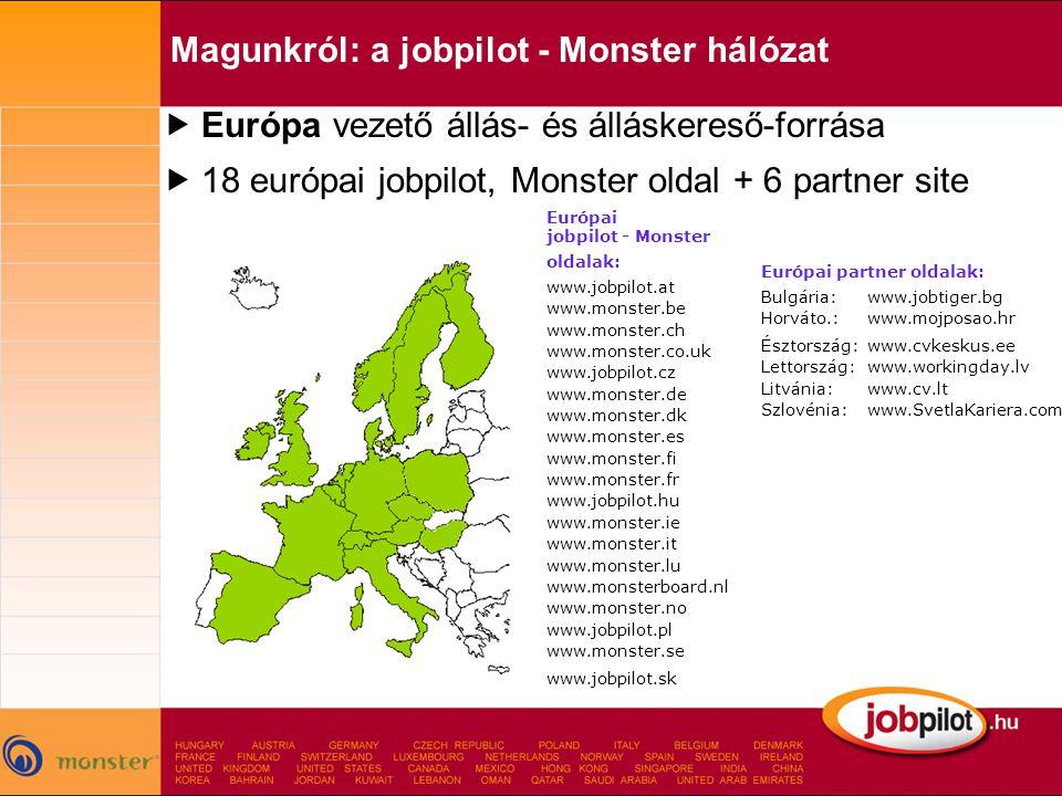  Európa vezető állás- és álláskereső-forrása  18 európai jobpilot, Monster oldal + 6 partner site Európai jobpilot - Monster oldalak: www.jobpilot.at www.monster.be www.monster.ch www.monster.co.uk www.jobpilot.cz www.monster.de www.monster.dk www.monster.es www.monster.fi www.monster.fr www.jobpilot.hu www.monster.ie www.monster.it www.monster.lu www.monsterboard.nl www.monster.no www.jobpilot.pl www.monster.se www.jobpilot.sk Európai partner oldalak: Bulgária: www.jobtiger.bg Horváto.:www.mojposao.hr Észtország: www.cvkeskus.ee Lettország: www.workingday.lv Litvánia: www.cv.lt Szlovénia:www.SvetlaKariera.com Magunkról: a jobpilot - Monster hálózat