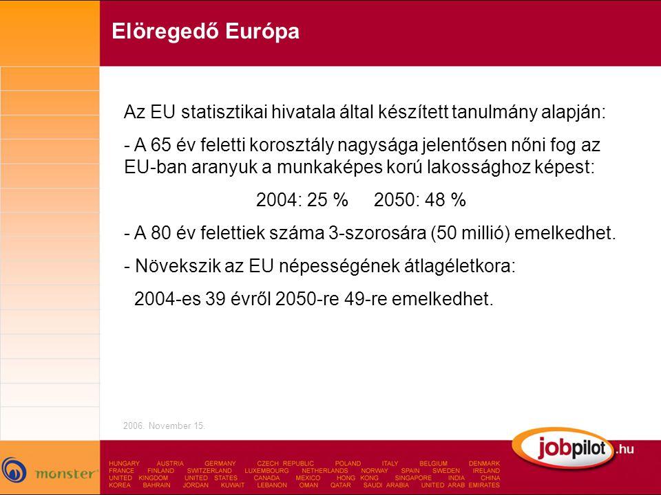 Elöregedő Európa 2006.November 15.