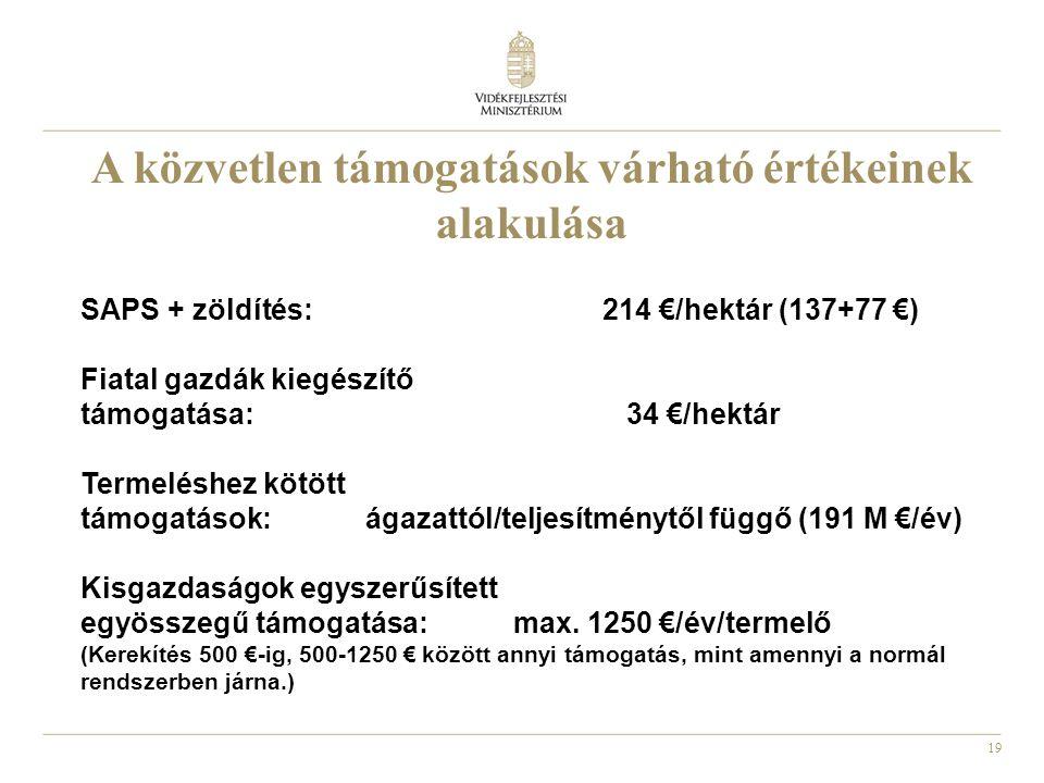 19 A közvetlen támogatások várható értékeinek alakulása SAPS + zöldítés: 214 €/hektár (137+77 €) Fiatal gazdák kiegészítő támogatása: 34 €/hektár Term