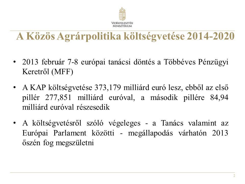 2 A Közös Agrárpolitika költségvetése 2014-2020 • 2013 február 7-8 európai tanácsi döntés a Többéves Pénzügyi Keretről (MFF) • A KAP költségvetése 373