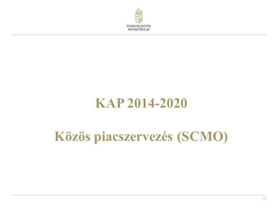 20 KAP 2014-2020 Közös piacszervezés (SCMO)