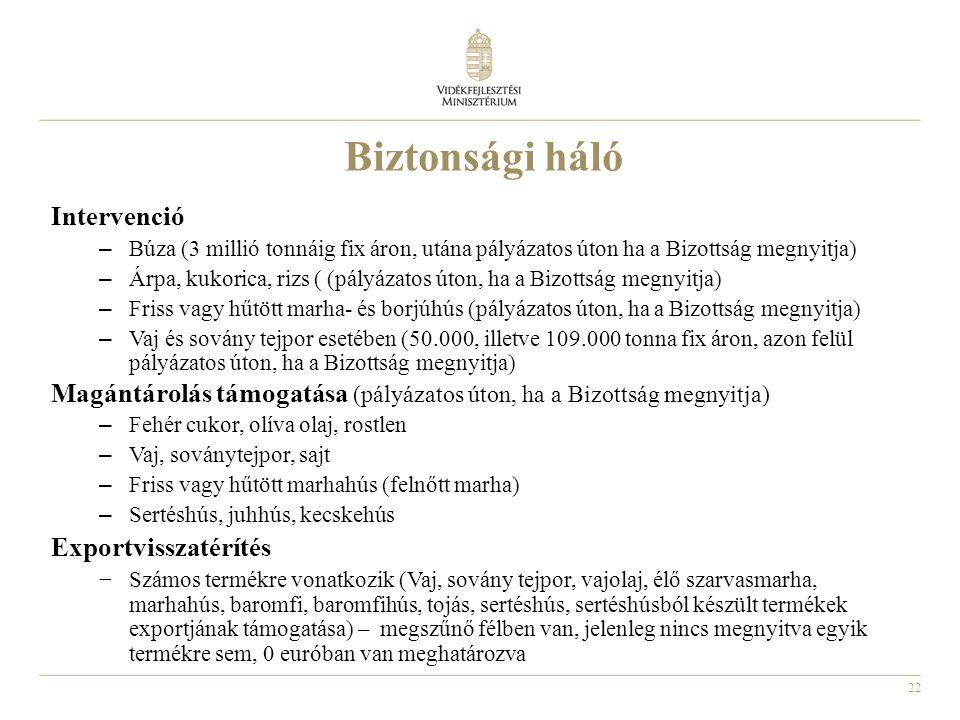 22 Intervenció – Búza (3 millió tonnáig fix áron, utána pályázatos úton ha a Bizottság megnyitja) – Árpa, kukorica, rizs ( (pályázatos úton, ha a Bizo