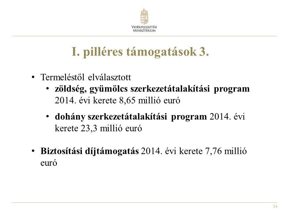 34 I. pilléres támogatások 3. • Termeléstől elválasztott • zöldség, gyümölcs szerkezetátalakítási program 2014. évi kerete 8,65 millió euró • dohány s