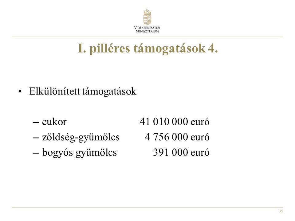 35 I. pilléres támogatások 4. • Elkülönített támogatások – cukor 41 010 000 euró – zöldség-gyümölcs 4 756 000 euró – bogyós gyümölcs 391 000 euró
