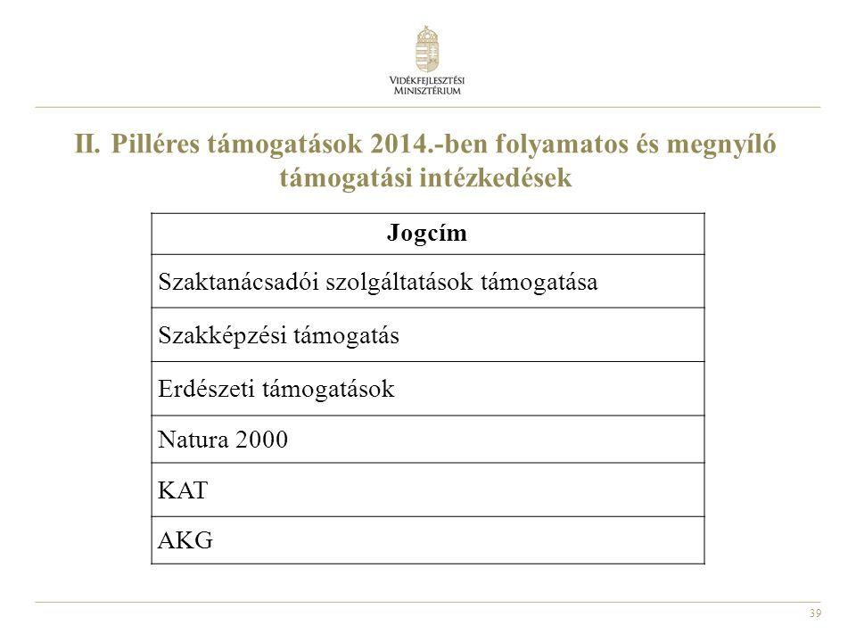 39 II. Pilléres támogatások 2014.-ben folyamatos és megnyíló támogatási intézkedések Jogcím Szaktanácsadói szolgáltatások támogatása Szakképzési támog