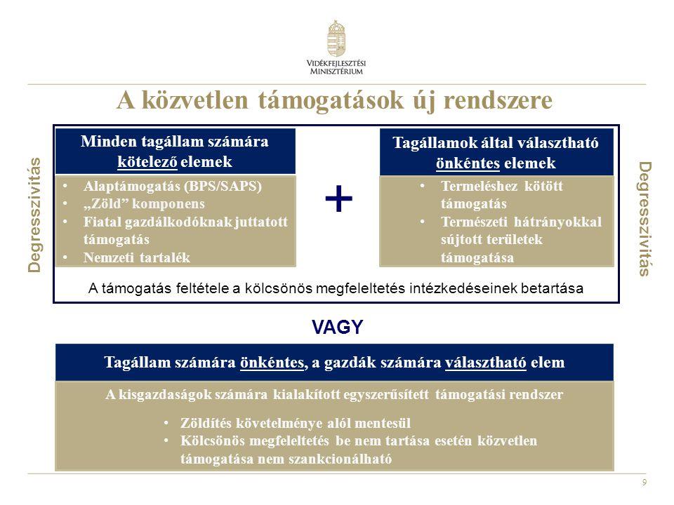 9 A támogatás feltétele a kölcsönös megfeleltetés intézkedéseinek betartása A közvetlen támogatások új rendszere Minden tagállam számára kötelező elem