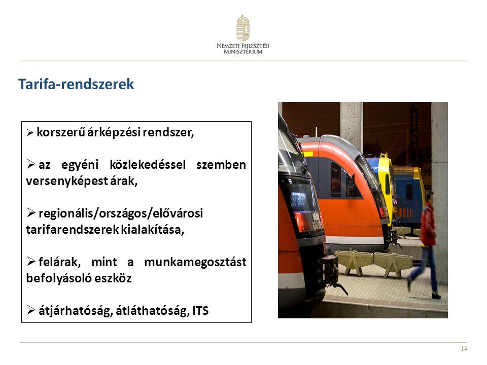 14 Tarifa-rendszerek  korszerű árképzési rendszer,  az egyéni közlekedéssel szemben versenyképest árak,  regionális/országos/elővárosi tarifarendszerek kialakítása,  felárak, mint a munkamegosztást befolyásoló eszköz  átjárhatóság, átláthatóság, ITS