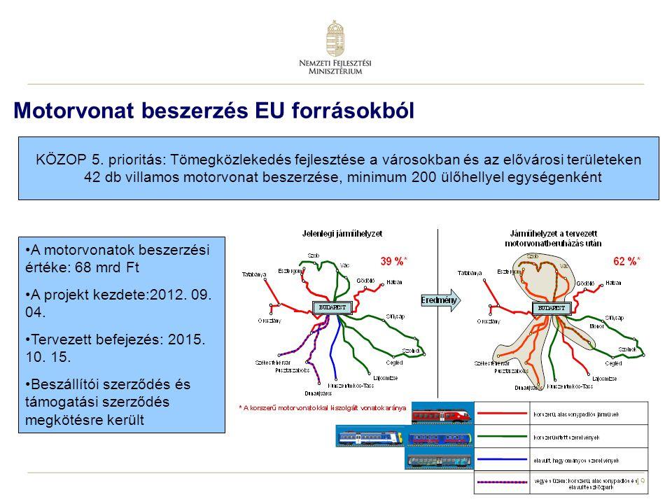 19 Motorvonat beszerzés EU forrásokból KÖZOP 5.