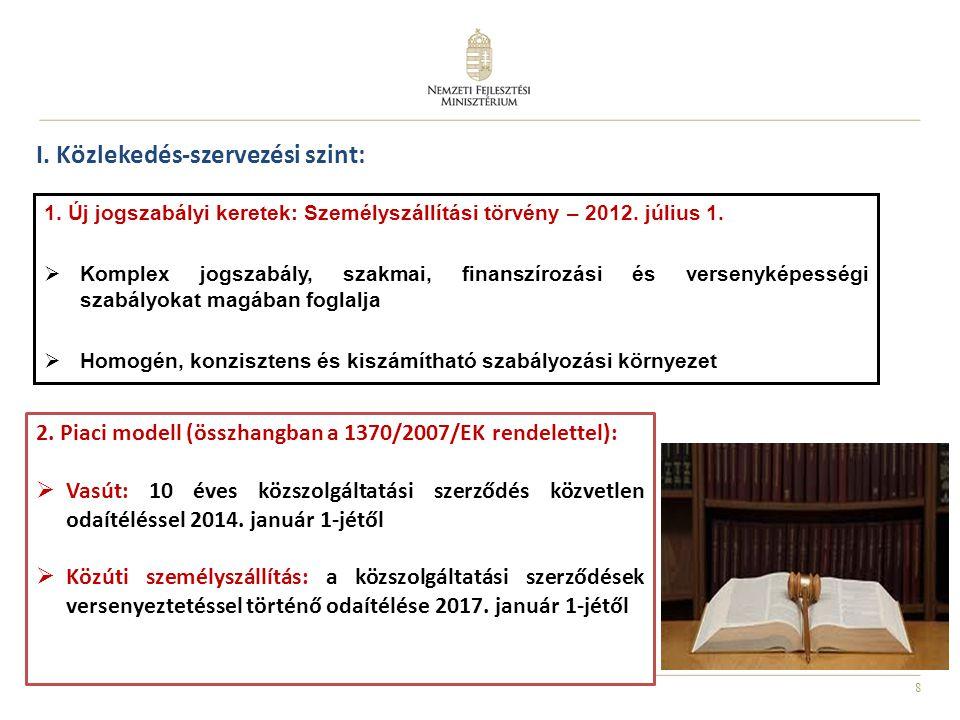 8 I.Közlekedés-szervezési szint: 1. Új jogszabályi keretek: Személyszállítási törvény – 2012.