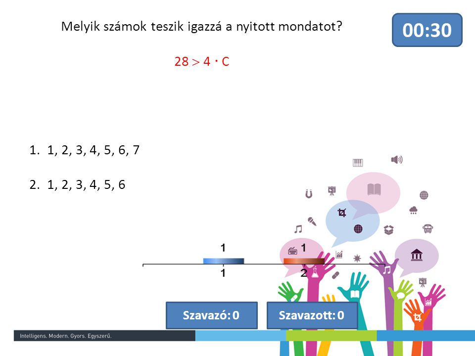 Melyik számok teszik igazzá a nyitott mondatot? 28  4  C 1.1, 2, 3, 4, 5, 6, 7 2.1, 2, 3, 4, 5, 6 00:30 Szavazott: 0Szavazó: 0