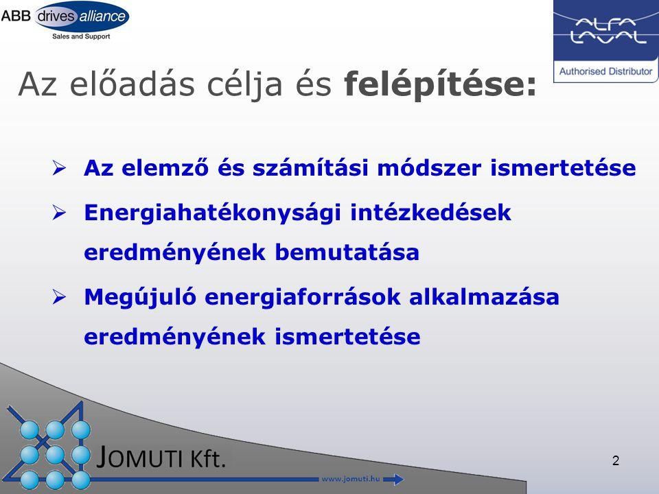 2 Az előadás célja és felépítése:  Az elemző és számítási módszer ismertetése  Energiahatékonysági intézkedések eredményének bemutatása  Megújuló energiaforrások alkalmazása eredményének ismertetése