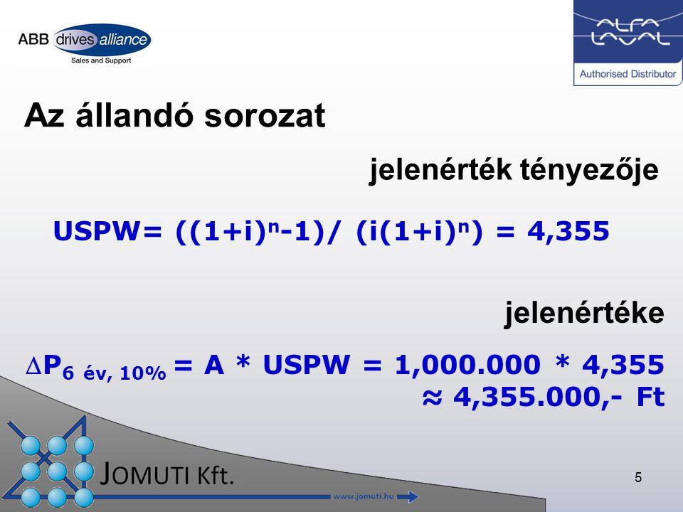 5 Az állandó sorozat jelenértéke P 6 év, 10% = A * USPW = 1,000.000 * 4,355 ≈ 4,355.000,- Ft USPW= ((1+i) n -1)/ (i(1+i) n ) = 4,355 jelenérték tényezője