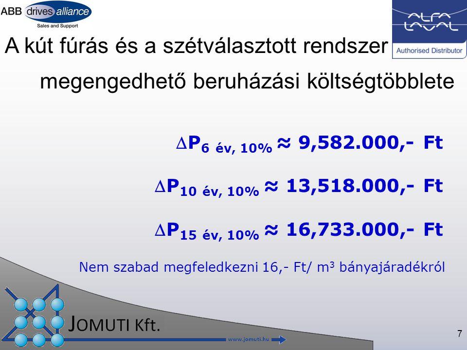 7 megengedhető beruházási költségtöbblete A kút fúrás és a szétválasztott rendszer P 6 év, 10% ≈ 9,582.000,- Ft P 10 év, 10% ≈ 13,518.000,- Ft P 15 év, 10% ≈ 16,733.000,- Ft Nem szabad megfeledkezni 16,- Ft/ m 3 bányajáradékról