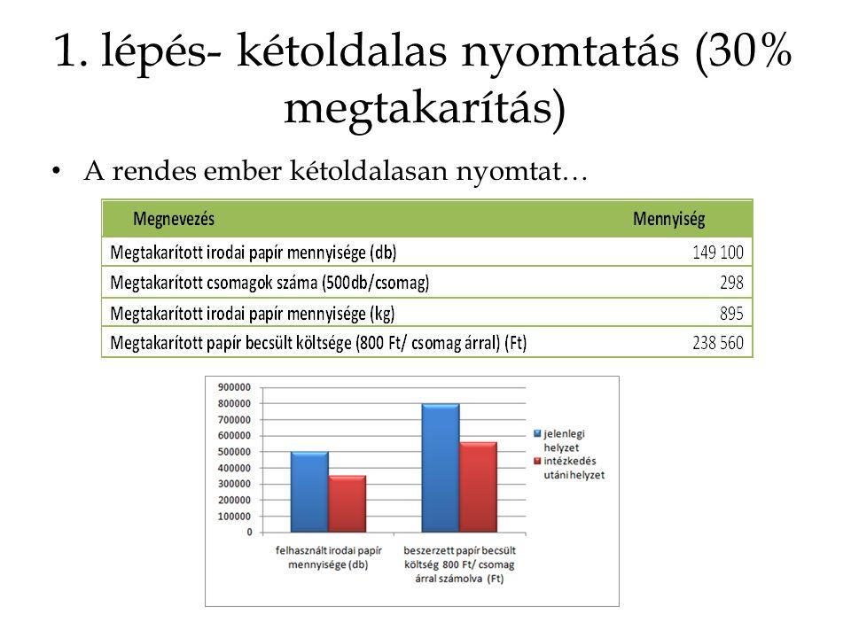 1. lépés- kétoldalas nyomtatás (30% megtakarítás) • A rendes ember kétoldalasan nyomtat…