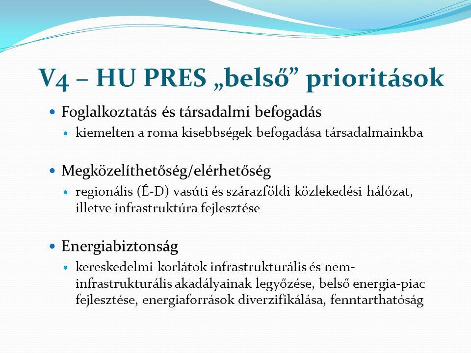 """V4 – HU PRES """"belső"""" prioritások  Foglalkoztatás és társadalmi befogadás  kiemelten a roma kisebbségek befogadása társadalmainkba  Megközelíthetősé"""