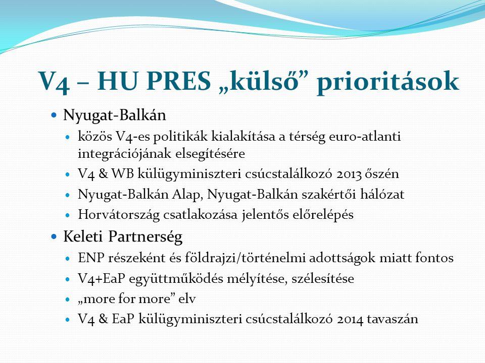 """V4 – HU PRES """"külső"""" prioritások  Nyugat-Balkán  közös V4-es politikák kialakítása a térség euro-atlanti integrációjának elsegítésére  V4 & WB külü"""
