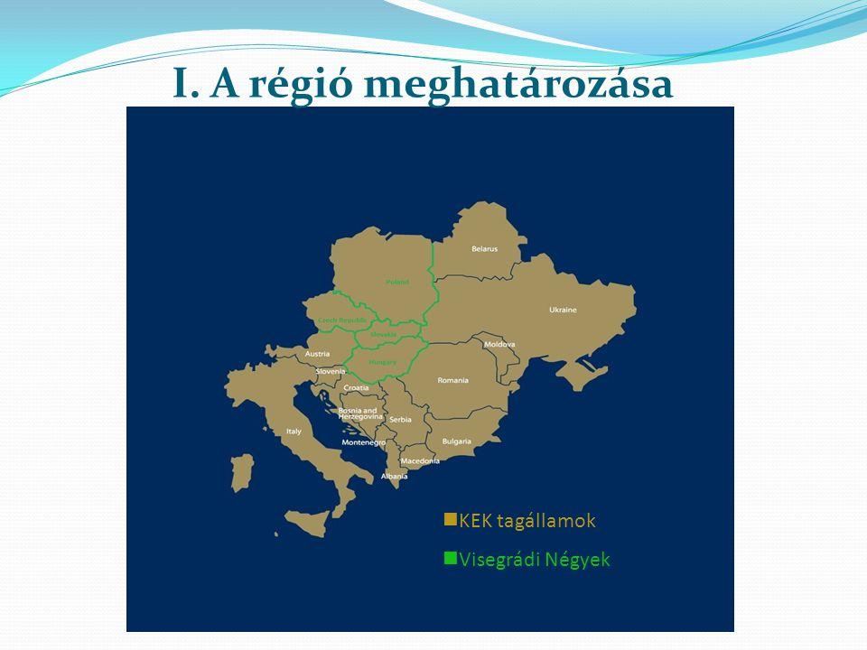  KEK tagállamok  Visegrádi Négyek I. A régió meghatározása