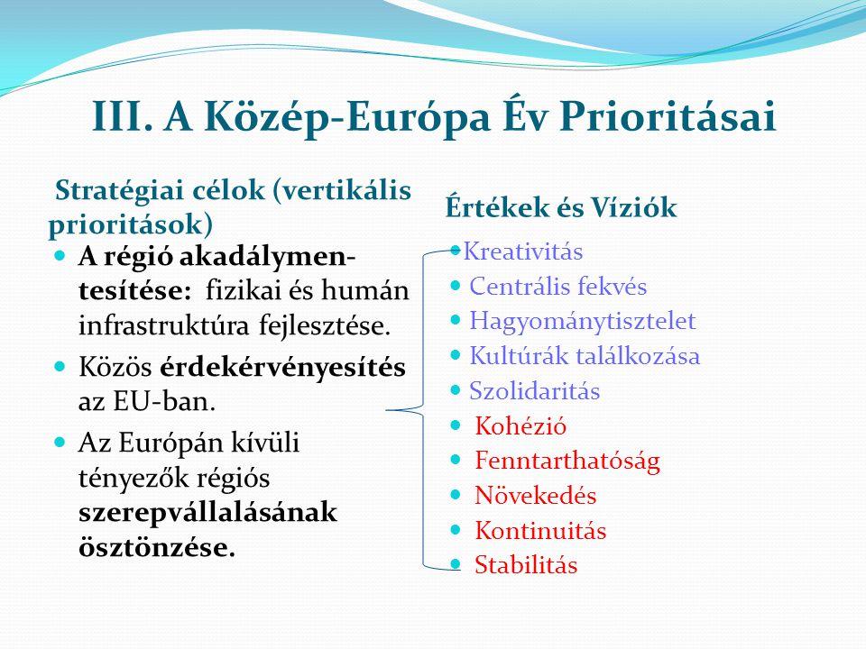 III. A Közép-Európa Év Prioritásai Stratégiai célok (vertikális prioritások) Értékek és Víziók  A régió akadálymen- tesítése: fizikai és humán infras