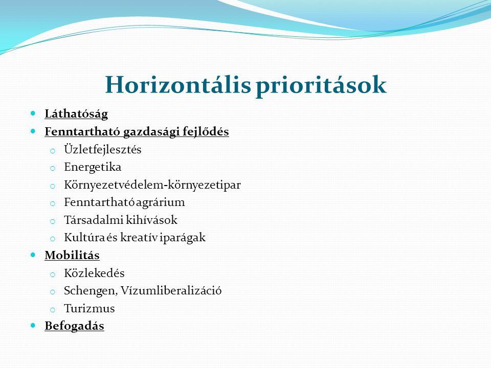 Horizontális prioritások  Láthatóság  Fenntartható gazdasági fejlődés o Üzletfejlesztés o Energetika o Környezetvédelem-környezetipar o Fenntartható