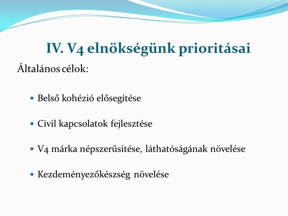 IV. V4 elnökségünk prioritásai Általános célok:  Belső kohézió elősegítése  Civil kapcsolatok fejlesztése  V4 márka népszerűsítése, láthatóságának