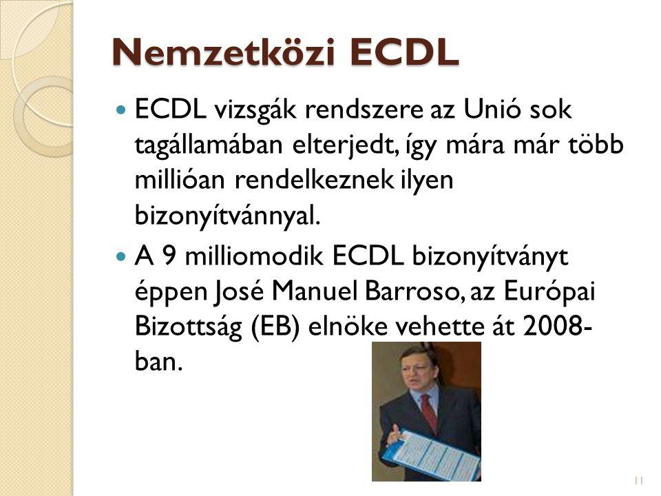 Nemzetközi ECDL  ECDL vizsgák rendszere az Unió sok tagállamában elterjedt, így mára már több millióan rendelkeznek ilyen bizonyítvánnyal.  A 9 mill