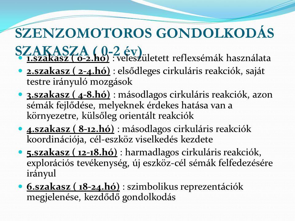SZENZOMOTOROS GONDOLKODÁS SZAKASZA ( 0-2 év)  1.szakasz ( 0-2.hó) : veleszületett reflexsémák használata  2.szakasz ( 2-4.hó) : elsődleges cirkulári