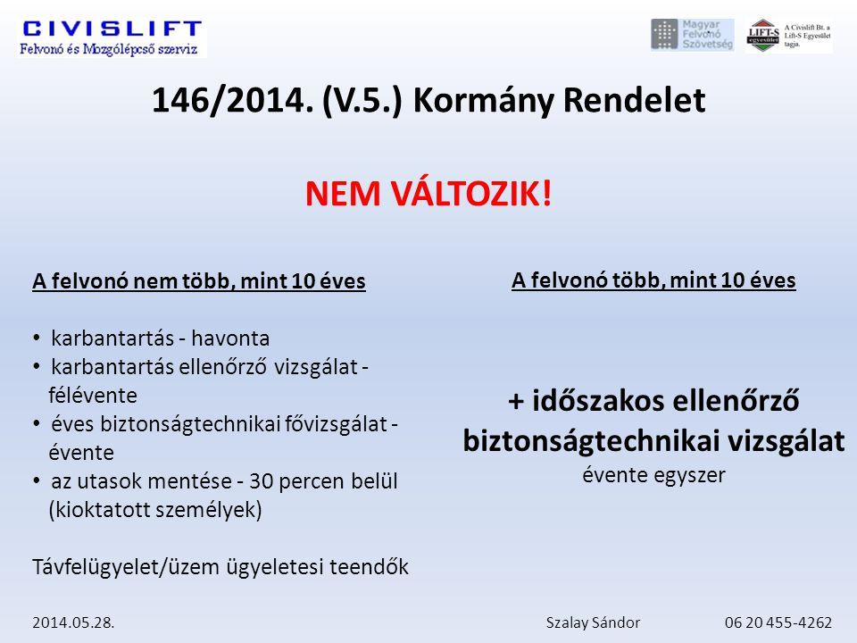 2014.05.28.Szalay Sándor 06 20 455-4262 VÁLTOZIK 146/2014.