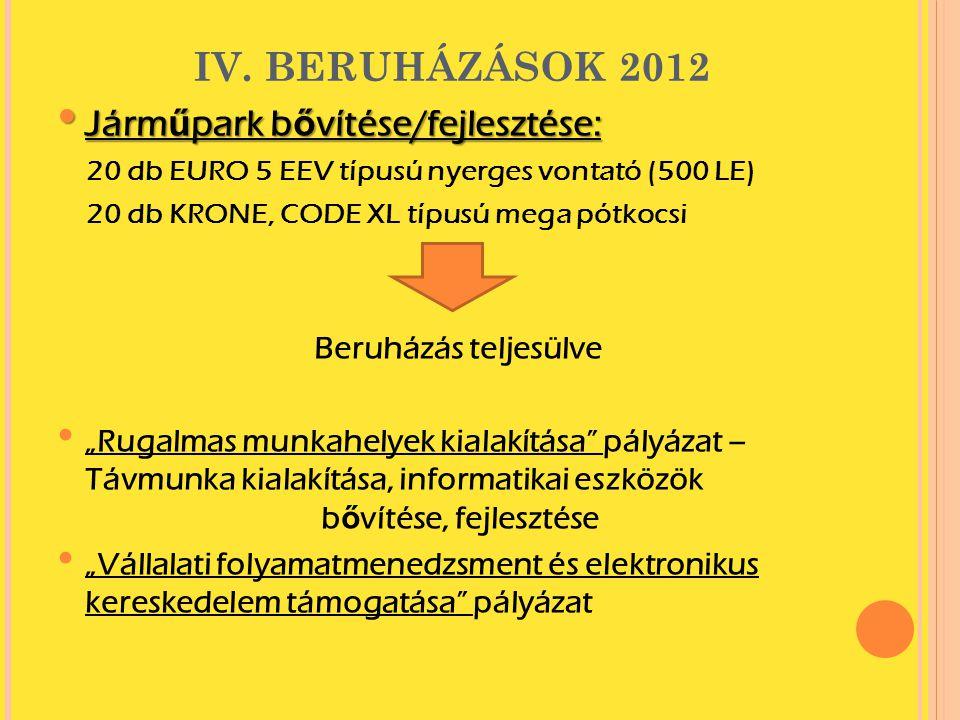 IV. BERUHÁZÁSOK 2012 • Járm ű park • Járm ű park b ő vítése/fejlesztése: 20 db EURO 5 EEV típusú nyerges vontató (500 LE) 20 db KRONE, CODE XL típusú