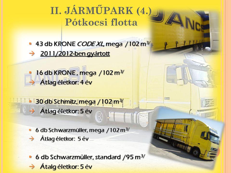 II. JÁRMŰPARK (4.) Pótkocsi flotta  43 db KRONE CODE XL, mega /102 m 3/  2011/2012-ben gyártott  16 db KRONE, mega /102 m 3/  Átlag életkor: 4 év
