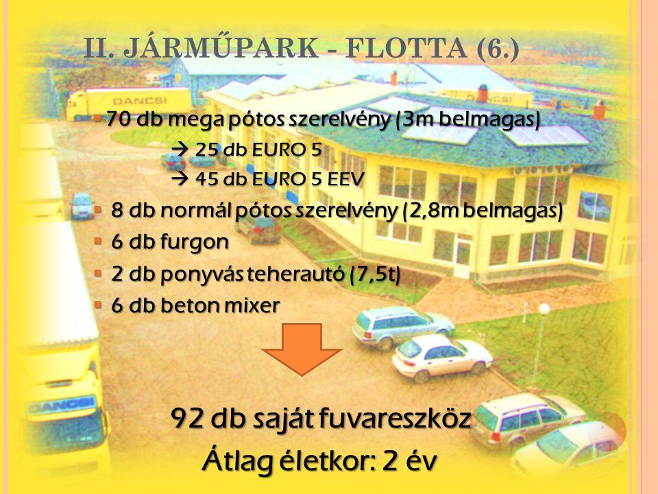 II. JÁRMŰPARK - FLOTTA (6.)  70 db mega pótos szerelvény (3m belmagas)  25 db EURO 5  45 db EURO 5 EEV  8 db normál pótos szerelvény (2,8m belmaga