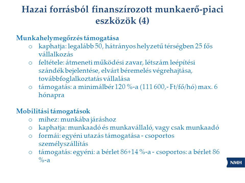 Hazai forrásból finanszírozott munkaerő-piaci eszközök (4) Munkahelymegőrzés támogatása o kaphatja: legalább 50, hátrányos helyzetű térségben 25 fős vállalkozás o feltétele: átmeneti működési zavar, létszám leépítési szándék bejelentése, elvárt béremelés végrehajtása, továbbfoglalkoztatás vállalása o támogatás: a minimálbér 120 %-a (111 600,- Ft/fő/hó) max.
