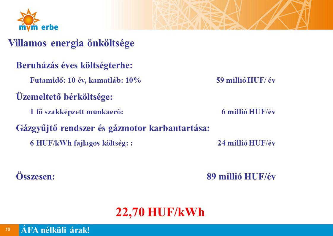 10 Villamos energia önköltsége Beruházás éves költségterhe: Futamidő: 10 év, kamatláb: 10%59 millió HUF/ év Üzemeltető bérköltsége: 1 fő szakképzett munkaerő:6 millió HUF/év Gázgyűjtő rendszer és gázmotor karbantartása: 6 HUF/kWh fajlagos költség: :24 millió HUF/év Összesen:89 millió HUF/év 22,70 HUF/kWh ÁFA nélküli árak!